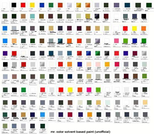 Model Kit Color Guides Paint Color Chart Model Kit Model Supplies