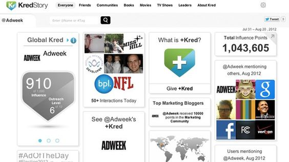 Kred Attempts to Build Users' Social Media Profiles with Kred Story