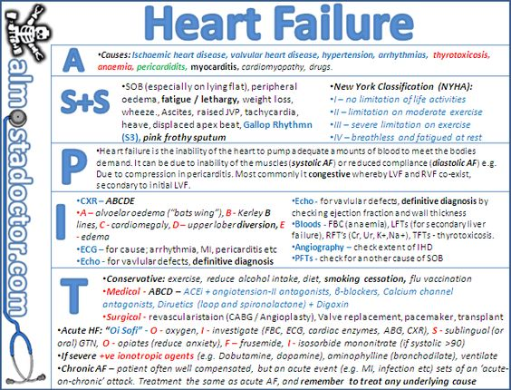 Heart Failure   almostadoctor.com - free medical student revision notes