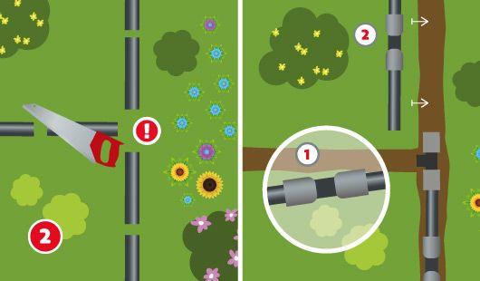 Gartenbewasserung Selber Bauen Schritt 3 Gartenbewasserung Bewasserung Garten Bewasserungssystem