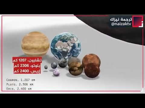 معلومات عن كوكب الارض سهلة للاطفال Tripoli Youtube
