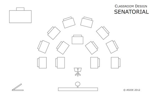 Innovative Classroom Seating Arrangements ~ Feng shui learning and classroom on pinterest