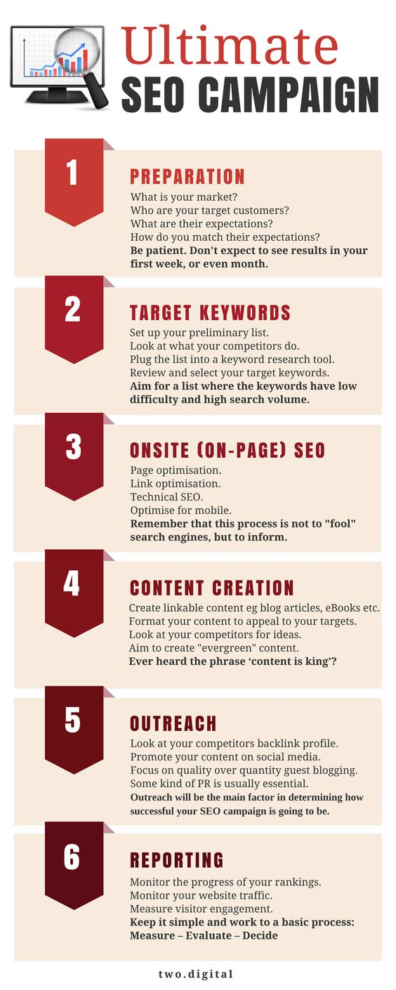 Seo is not dead seriously awg blogposts pinterest seo fandeluxe Choice Image