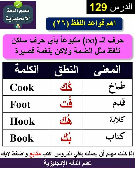 Pin By R Sh On قواعد اللغة الإنجليزية English Language Learning Grammar Learn English Words English Vocabulary Words