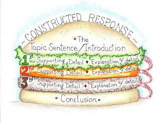 Emerson essay self reliance translated into modern english