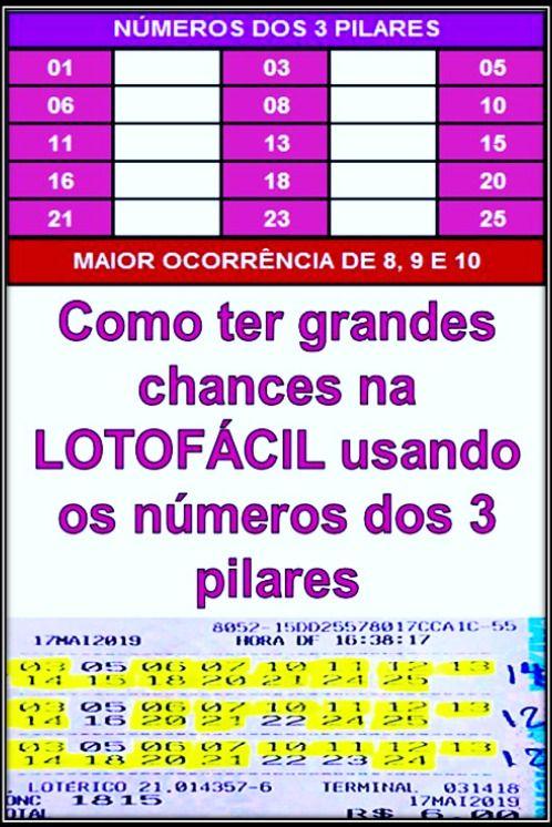 Pin De Fernando Carneiro Duarte Em Curiosidades Jogos Loteria