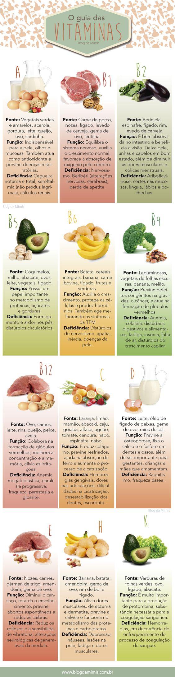 A importância de uma dieta rica em vitaminas: