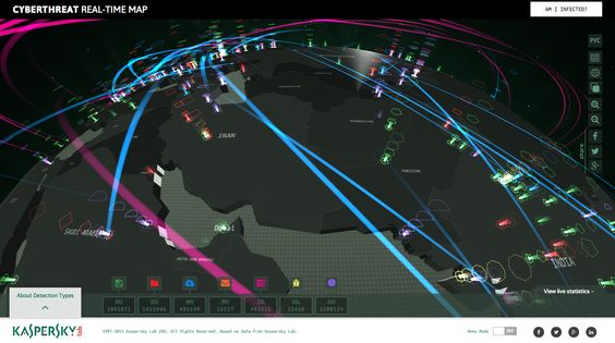 http://cybermap.kaspersky.com/