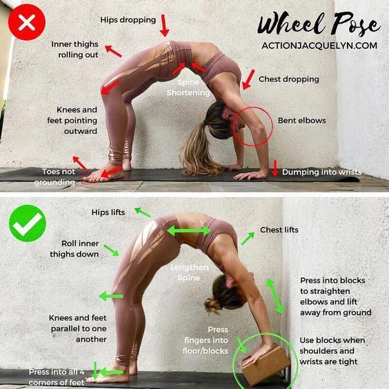 Wheel Pose With Blocks Yoga And Barre Instructor Actionjacquelyn On Instagram Yogapose Easy Yoga Workouts Yoga Fitness Yoga Postures