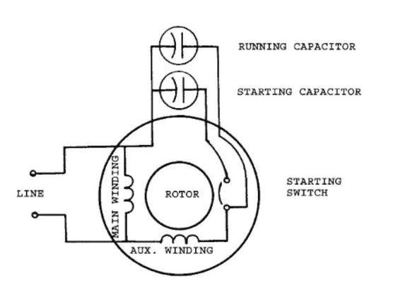 Single Phase Motor Circuit Diagram Nilzanet – Wiring Diagram Of Single Phase Motor With Capacitor