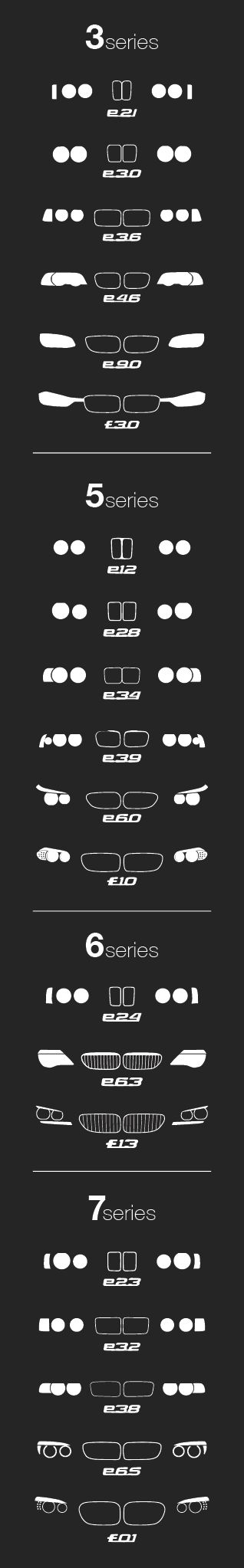 The Evolution of the BMW 3, 5, 6, and 7 Series' Headlight and Kidney Grill Design.  Available as a shirt, poster, iPhone case and more. Featuring the e21, e30, e36, e46, e90, f30, e24, e63, f13, e23, e32, e38, e65, f01, e39, e60, f10, e61
