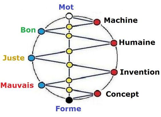 Les nerfs moteurs – une invention conceptuelle? 70085e03e22e77b8507bead6bf95c185