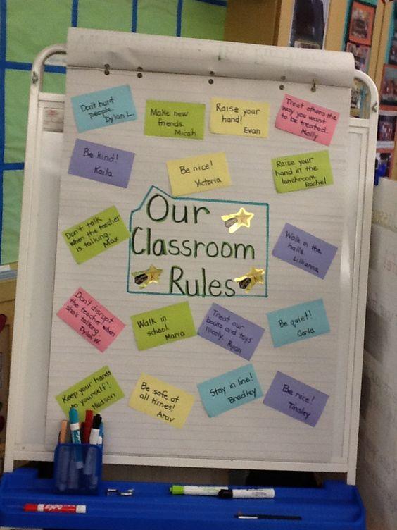 Classroom Management Ideas Kindergarten : Kindergarten students created their classroom rules