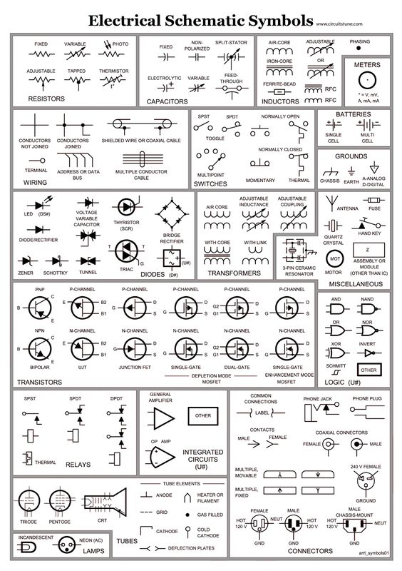 for beginners: reading schematics (circuit diagrams) part 1, Wiring electric