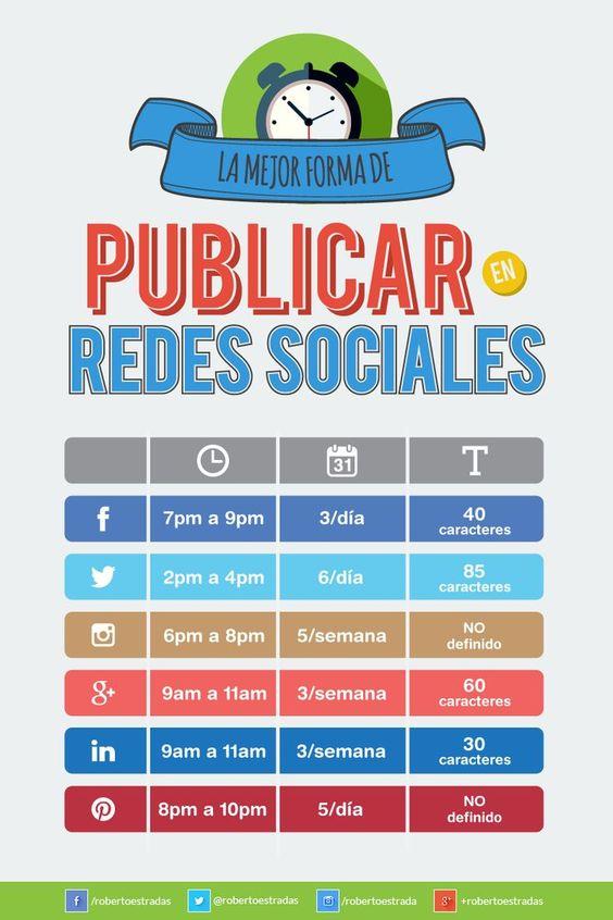 Aprende La mejor forma de publicar en las Redes Sociales según la hora, número de publicaciones y número de caracteres más favorable #estrategia #redes #redessociales #ventas #negocio