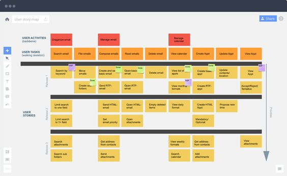 Create user story map online and work together with your team