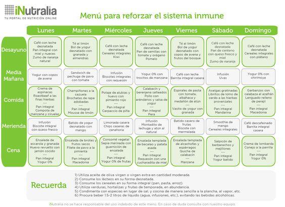 Refuerza tu sistema inmunol gico con este men semanal for Menus saludables y economicos