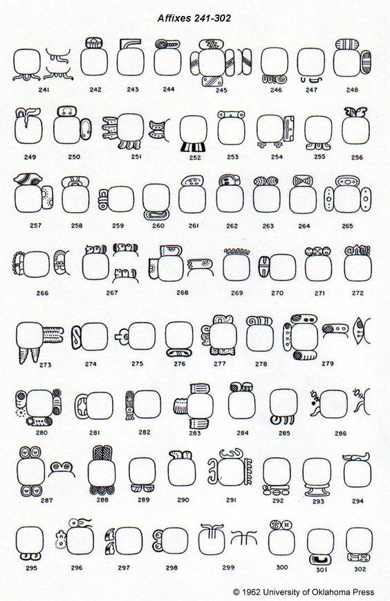 A Catalog of Maya Hieroglyphs by J Eric S Thompson 6 Affixes – Mayan Math Worksheet