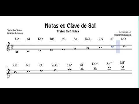 Cómo Leer Partituras Cómo Leer Solfeo Aprender A Leer Notas Musicales Escala De Do Espacios Y Líneas En El Pentagrama Figuras M Saxophone Piano Do Re Mi