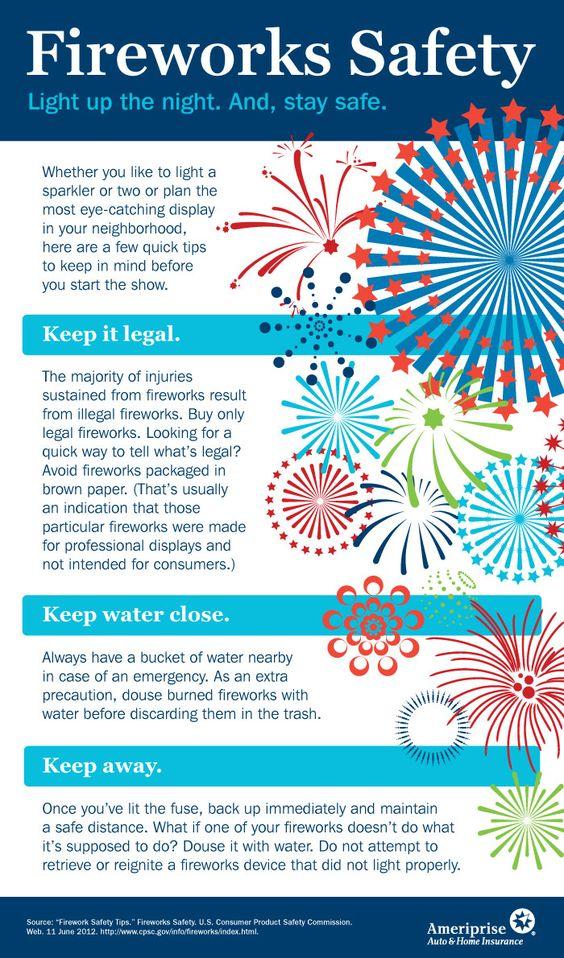 703299aee743ed237f429db7d9f97743  firework safety summer safety