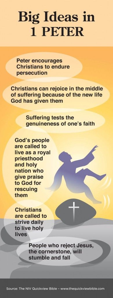 1 Peter | Illustrated Online Bible Study