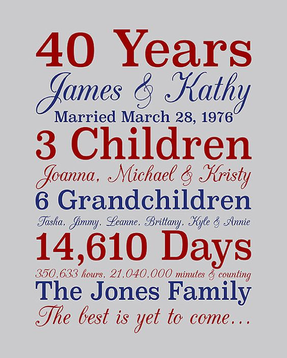 Wedding Anniversary Gifts By Year Chart: 40 Year Anniversary Gifts Gifts For Parents By