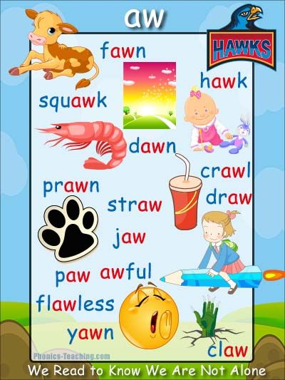 aw Phonics Poster - a FREE PRINTABLE poster for auditory discrimination, sound studies, vocabulary and classroom reference.