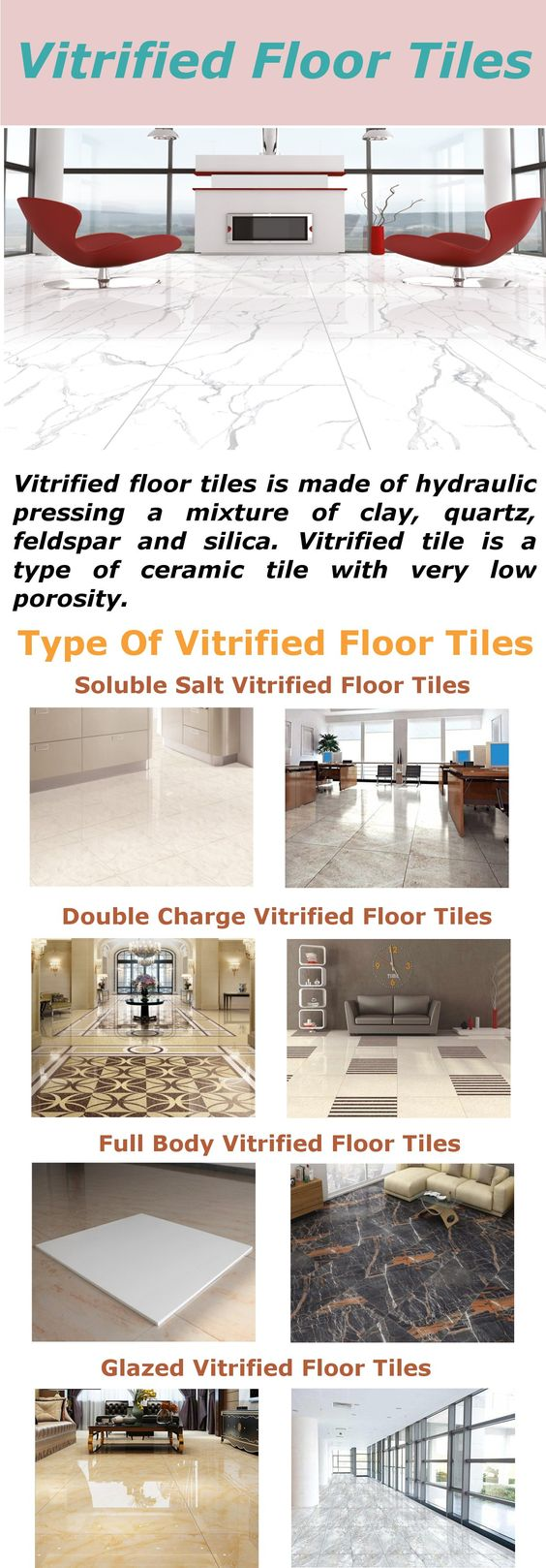 Types of vitrified floor tiles images home flooring design types of vitrified floor tiles choice image tile flooring design polished vitrified floor tiles types design dailygadgetfo Gallery