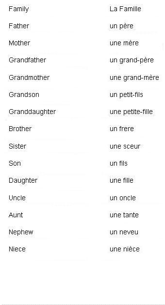french words for family members it 39 s not printed very. Black Bedroom Furniture Sets. Home Design Ideas