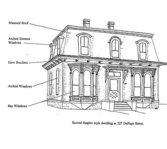 House Plans Mansard Roof Google Search Carriage House