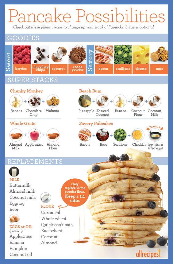 Pancakes sweet savory and stellar substitutions for Recipes for pancakes sweet and savory