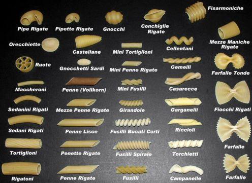 Pasta guide