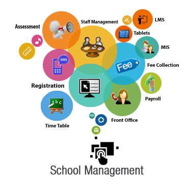school management information systems in primary Published: march 2014 considerations in selecting a school management information system introduction this guidance is intended to highlight considerations for.