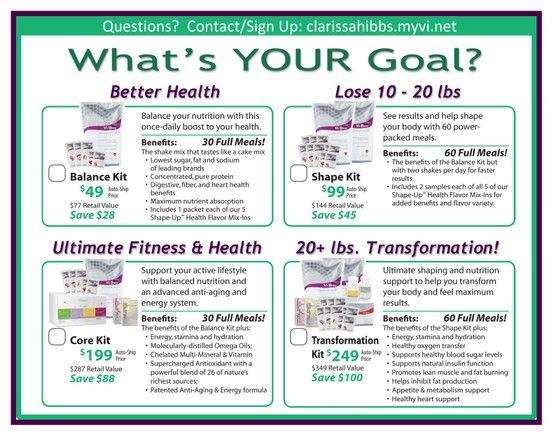 Body by Vi 90 day challenge- FREE SAMPLES annie.bodybyvi@gmail.com