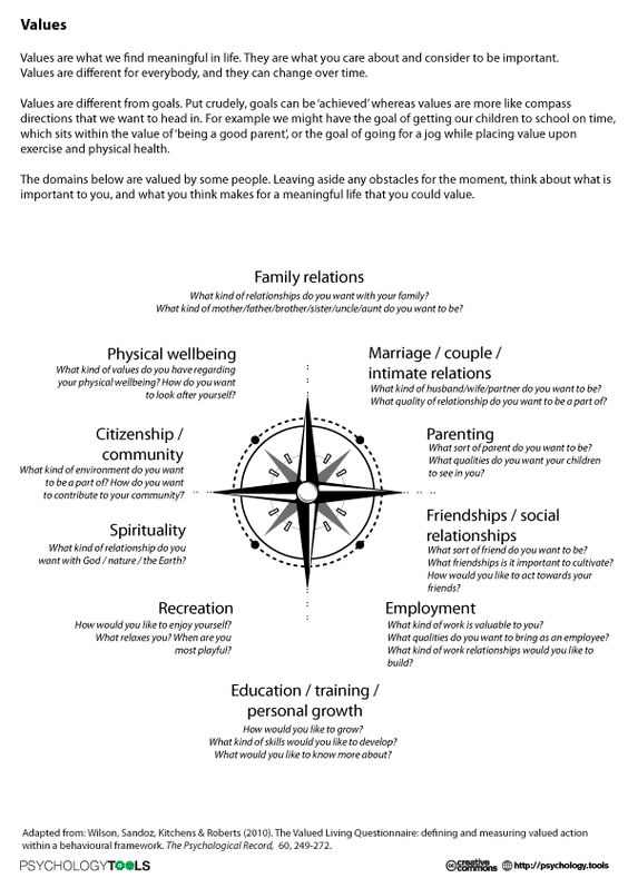 Worksheets Act Values Worksheet psychology therapy and tools on pinterest values tools