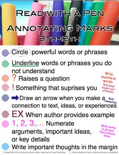 Teacher Step 6: Read text aloud to students while annotating (third reading)