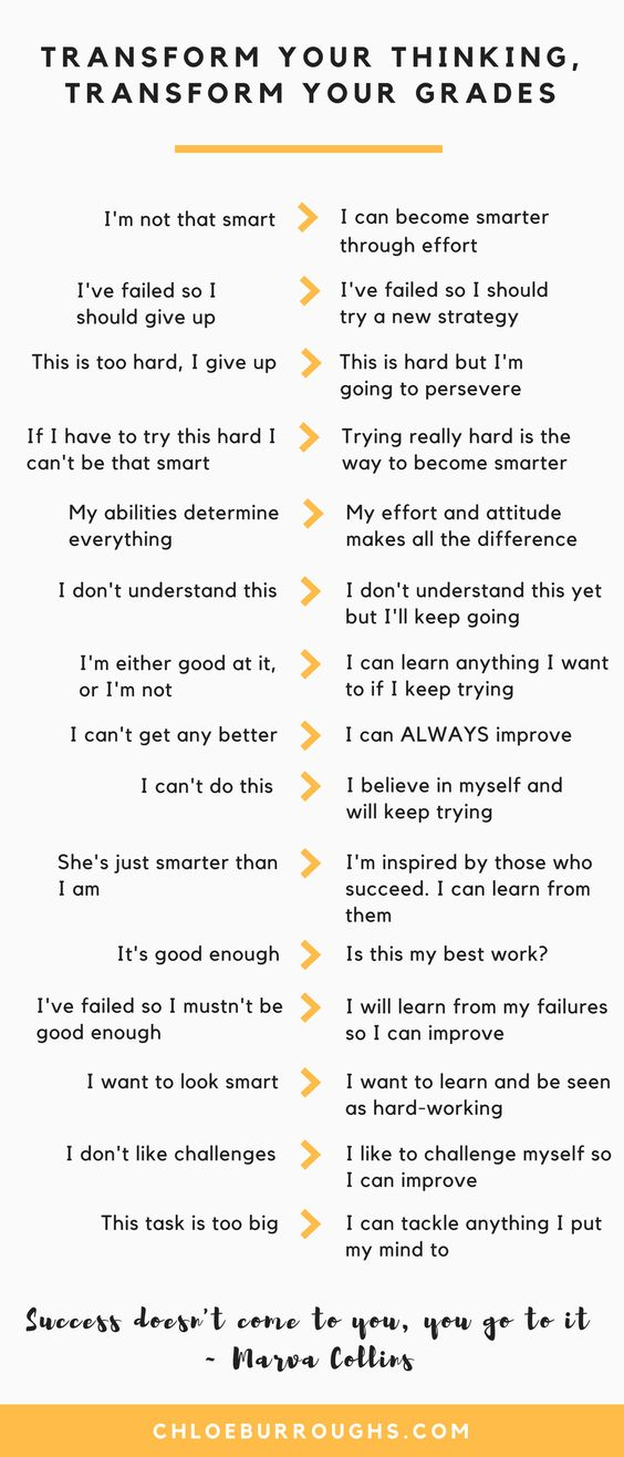 Keep up the motivation when you don't feel like it infographic