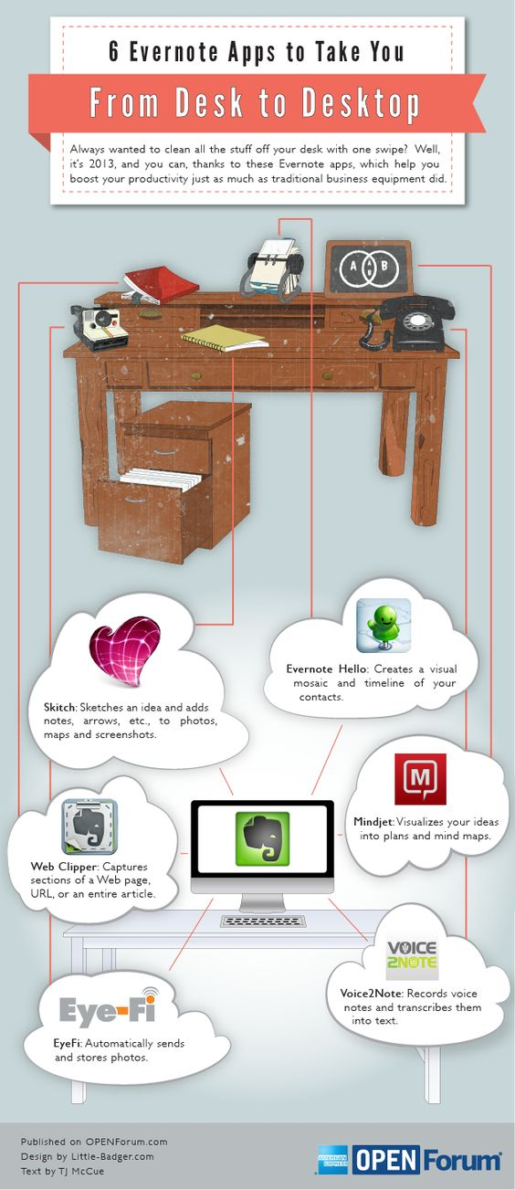 6 Evernote Apps To Take You From Desk to Desktop #Infographic #Apps #Technology