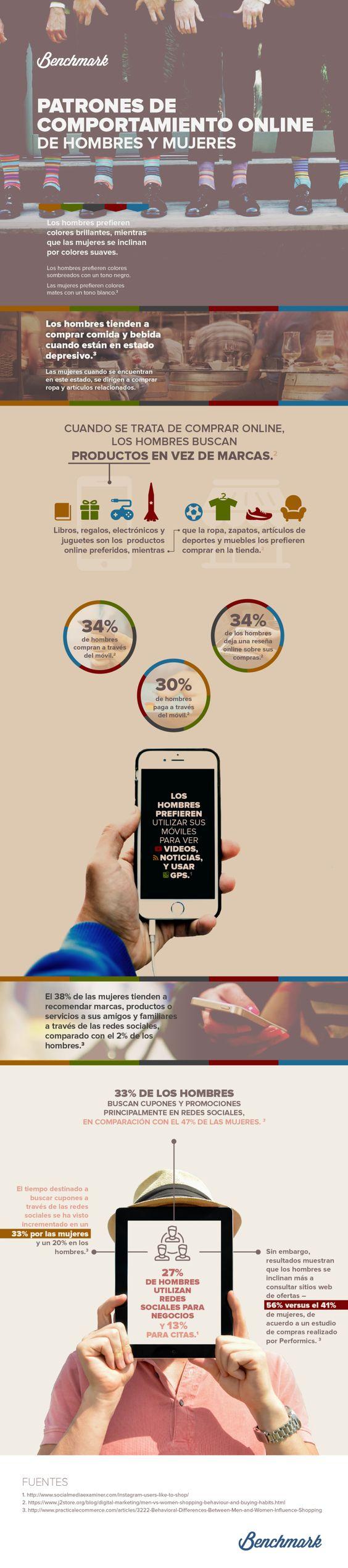 Patrones de comportamiento online de hombres y mujeres #infografia