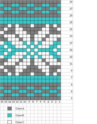 1000+ ideas about Fair Isle Chart on Pinterest