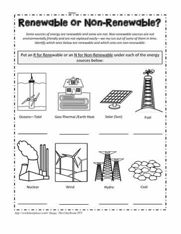 Renewable Or Non Renewable Energy Non Renewable Energy Renewable Energy Lessons Renewable Energy Projects