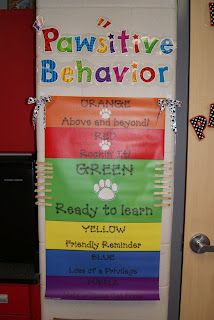 To go along with the class room expectations. Not exactly the color chart, as much as the name!