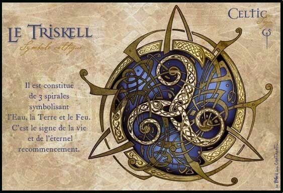 Pin By Capsule On Bleu Celtic Artwork Celtic Symbols Celtic Art