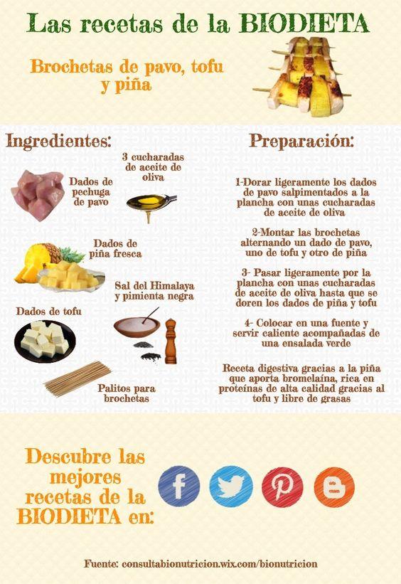 Brochetas de pavo, piña y tofu, receta baja en grasas, rica en proteínas de alta calidad y muy sabrosa!