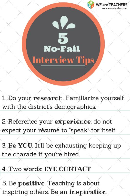 Teacher Interview Portfolio advice from the people who do the - first interview tips