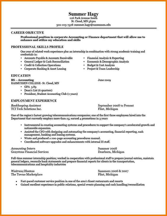 Sample Resume For Job Application Mple Security Examples Samples