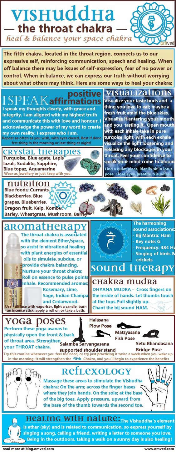 10 ways to Heal & Balance your chakras - There are many ways one can begin to balance their THROAT CHAKRA. Here are several useful methods, including aromatherapy, visualisations, affirmations, mudra, yoga poses, nutrition, reflexology color, nature and sound therapy!: