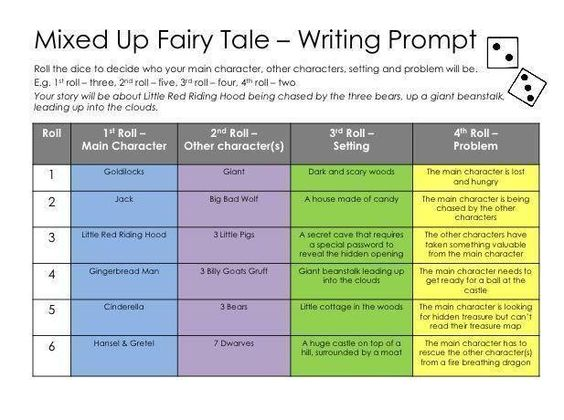Fractured Fairytales - Writing