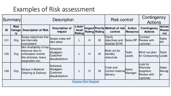 risk-assessment-iso-9001-16-638jpg (638×359) Riesgo operarivo - hazard analysis template