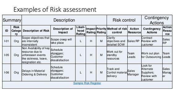 risk-assessment-iso-9001-16-638jpg (638×359) Riesgo operarivo - risk assessment checklist template